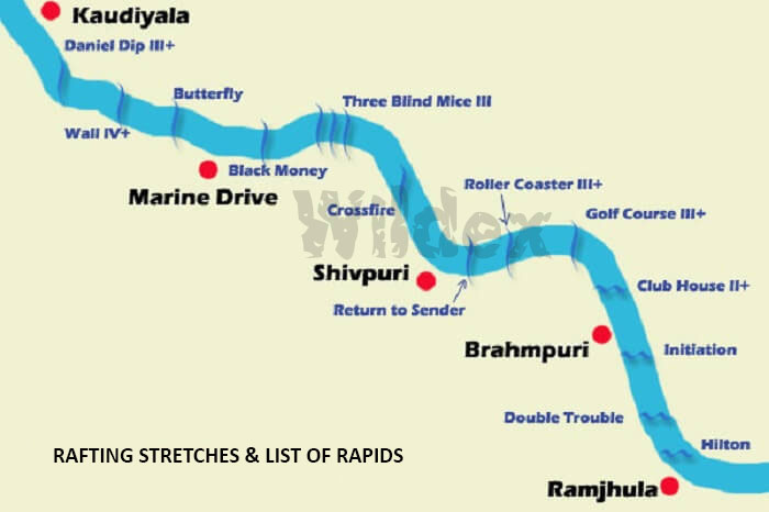 river rafting rishikesh stretches, river rafting rapids rishikesh, rafting options rishikesh
